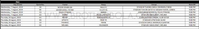 Jadual Penuh Peringkat Kumpulan Piala Malaysia 2019