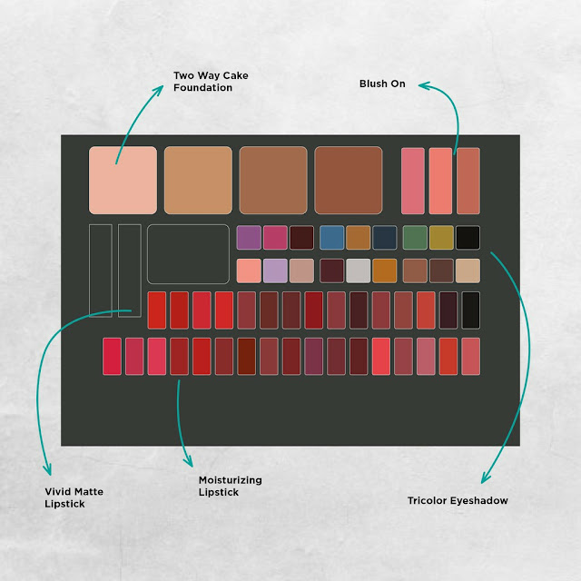 Review Mineral Botanica Beauty Pallete