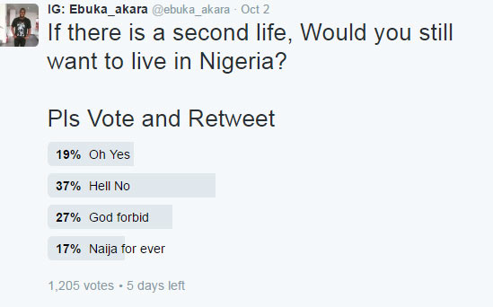 Will you like to be Nigerian in your next life? See shocking answer people gave