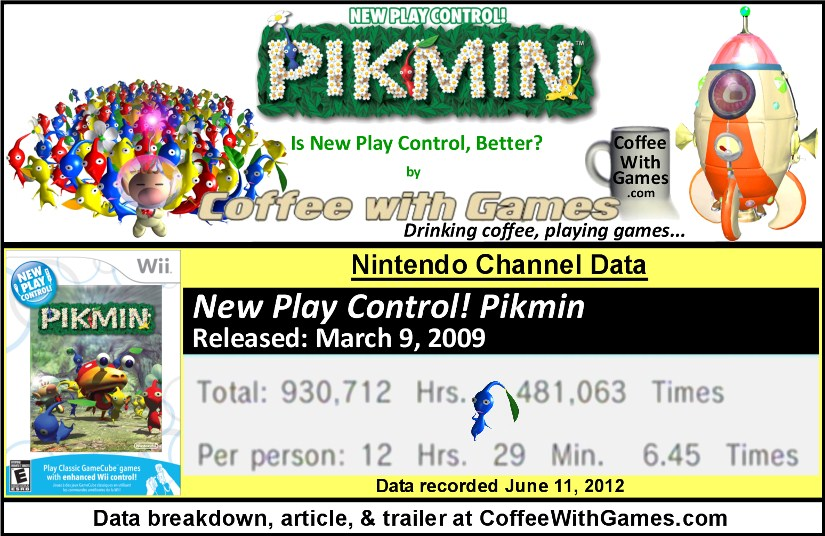 Coffee With Games New Play Control Pikmin Captain Olimar S