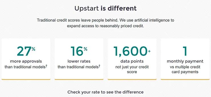 IPO Upstart Holdings UPST