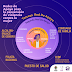 Gobierno departamental sigue desarrollando acciones para prevenir, orientar y atender la violencia contra la mujer.