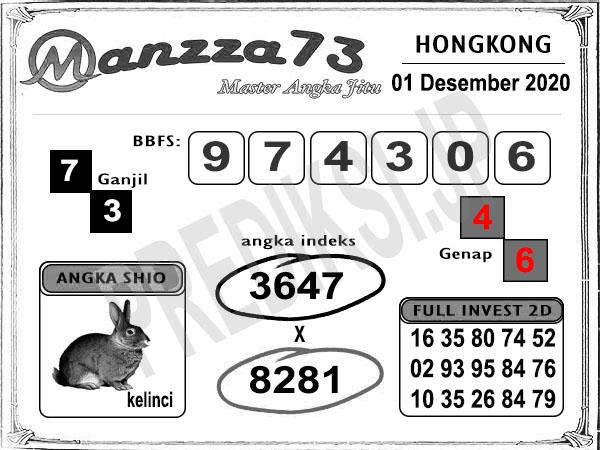 Prediksi Togel Manzza73 HK Selasa 01 Desember 2020