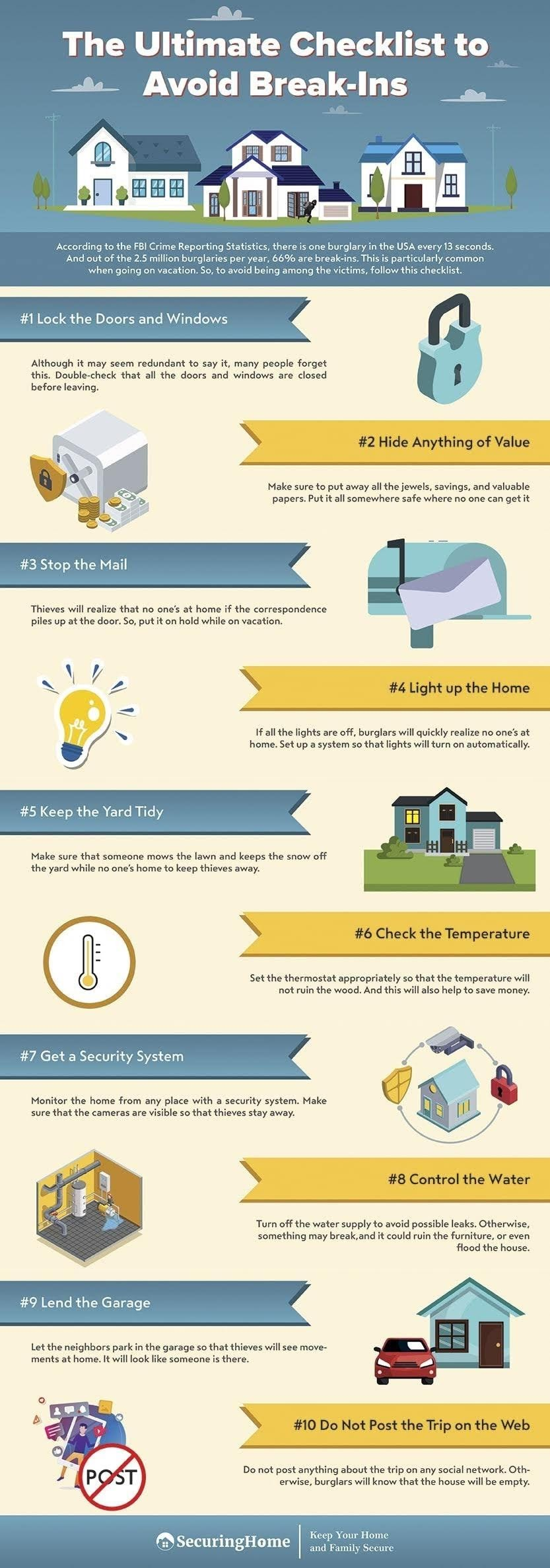 he Ultimate Checklist to Avoid Break-Ins #infographic