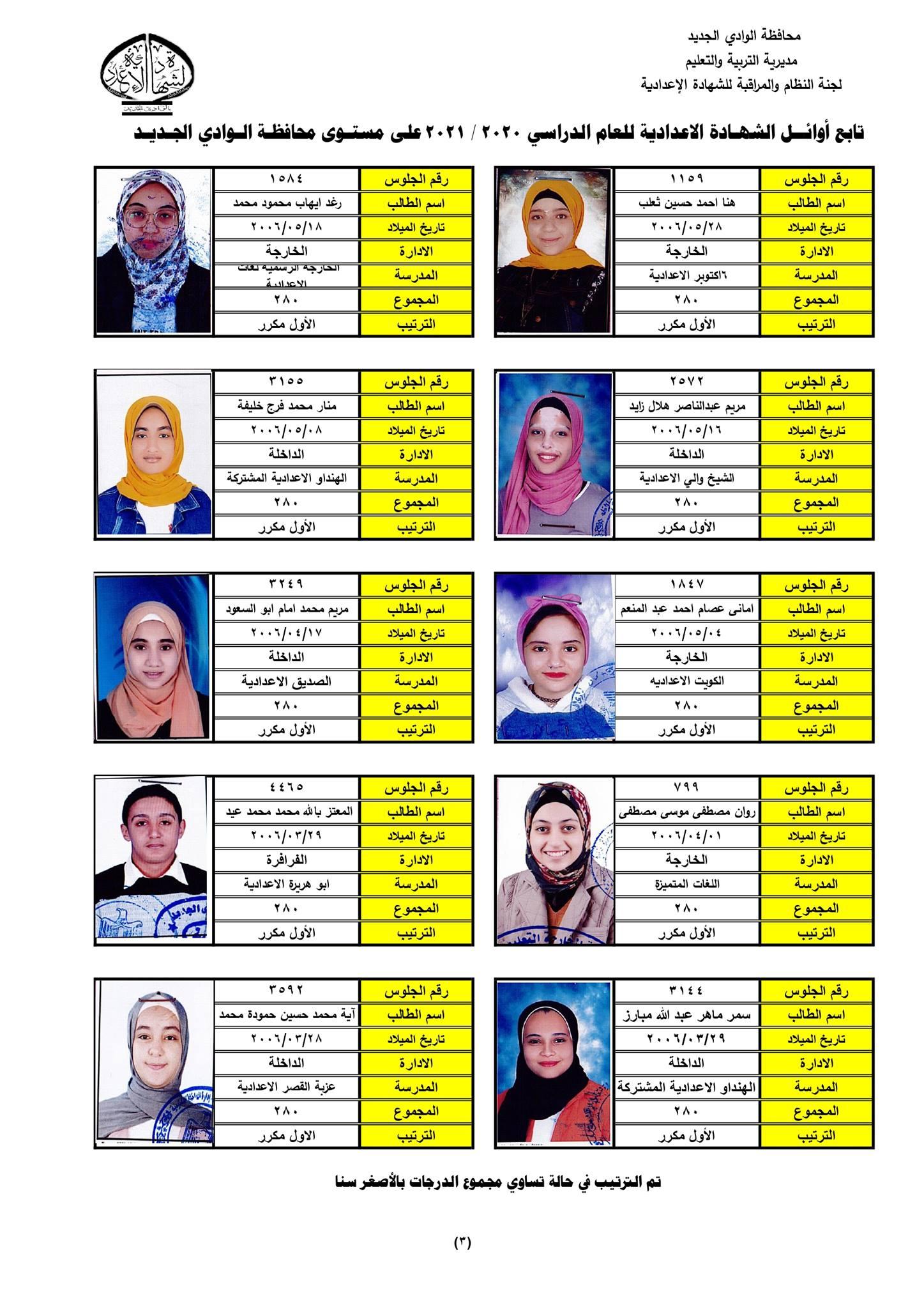 نتيجة الشهادة الإعدادية 2021 محافظة الوادي الجديد  7