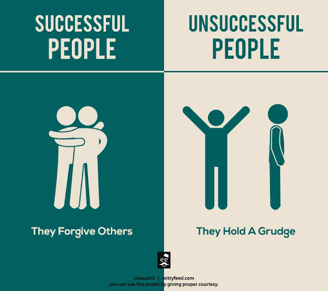 7 Successful people forgive others & Unsuccessful people hold a grudge