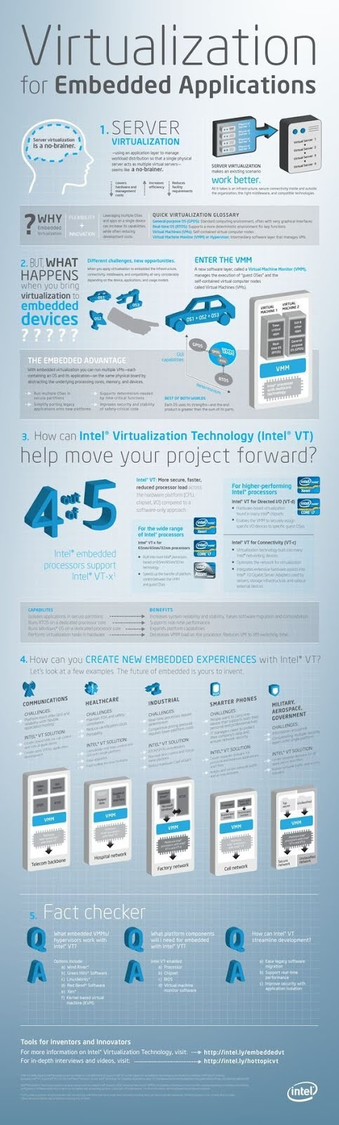 Virtualization for embedded application