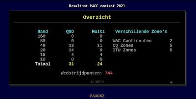 Geclaimde score PA3GNZ