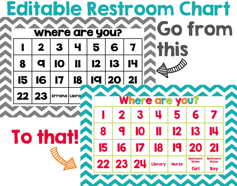 bathroom chart