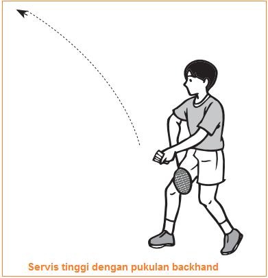 Servis tinggi dengan pukulan backhand - jenis pukulan servis bulutangkis
