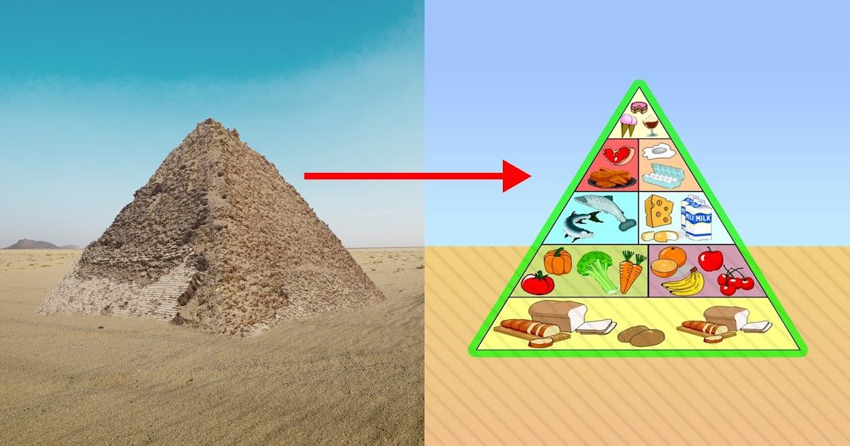 Ägypten: Archäologen finden mysteriöse mit Lebensmitteln gefüllte Pyramide