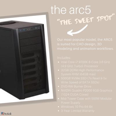 ProSoft CAD Hardware - ARC5