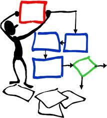 Desventajas diagrama de flujo caminos no existen normas fijas para la elaboracin de los diagramas de flujo que permitan incluir todos los detalles que el usuario desee introducir ccuart Images