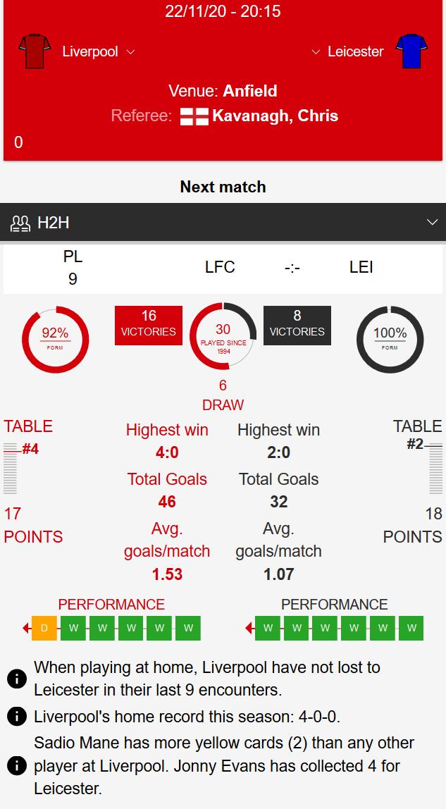 Liverpool - Leicester Klađenje