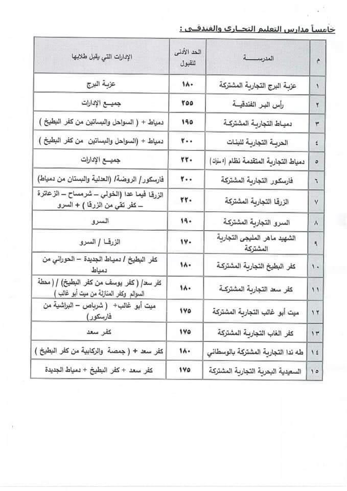 تنسيق القبول بالثانوي العام 2021 / 2022  محافظة دمياط 4