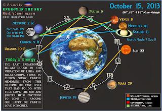 Mai energiák: 2013.október 15.