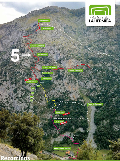 Via Ferrata La Hermida hasta la Cueva Piloña, regresando por el sendero de la Escontrilla hasta el pueblo cántabro de la Hermida.