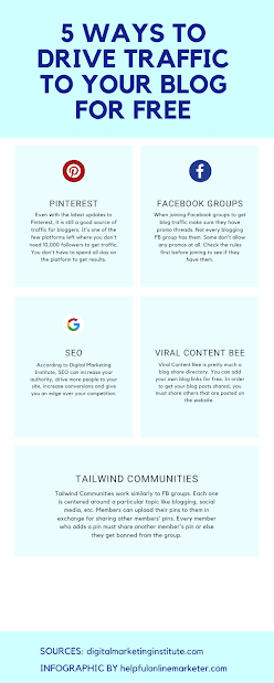 An infographic all about how to get traffic to your blog for free.