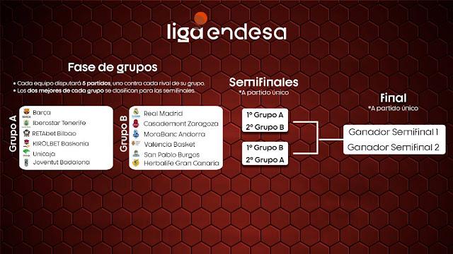 BALONCESTO - La Liga Endesa propone un torneo final de 12 equipos