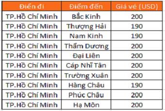 China Southern Airlines khuyến mãi đến Trung Quốc giá xuất trước 30 ngày