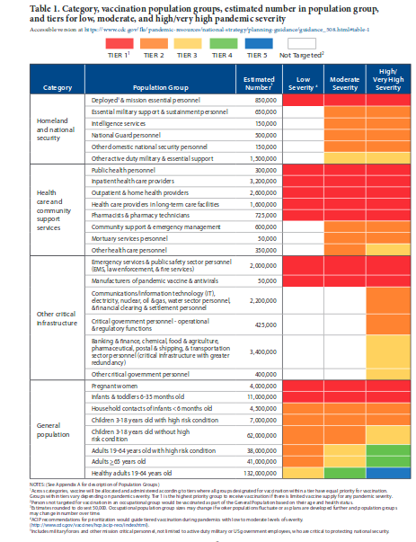 https://www.cdc.gov/flu/pandemic-resources/pdf/2018-Influenza-Guidance.pdf