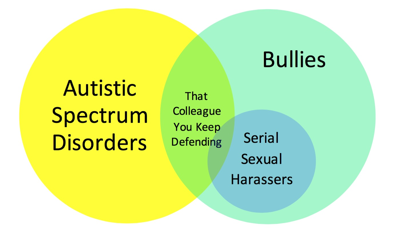 Autism Issues Complicate Anti Bullying >> Women In Astronomy Autism Isn T The Problem