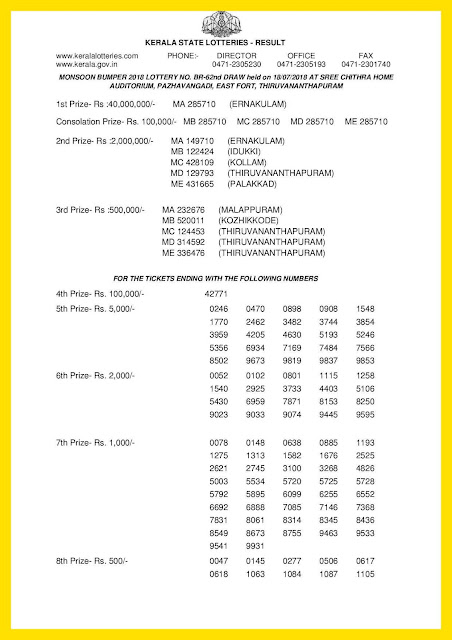 """Kerala Lottery Result; 18-07-2018 """"Monsoon Bumper Lottery Results"""" BR-62"""
