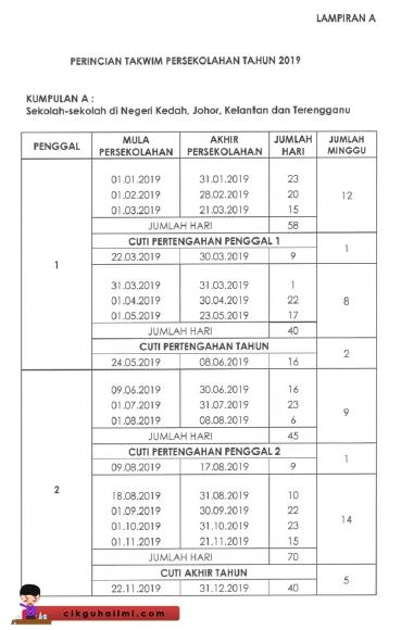 Takwim Persekolahan Tahun 2019 Kumpulan A