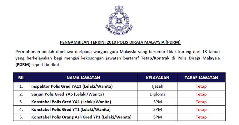 Jawatan Kosong Polis Diraja Malaysia Pdrm Terbuka Spm Diploma Ijazah Ejawatankini Com