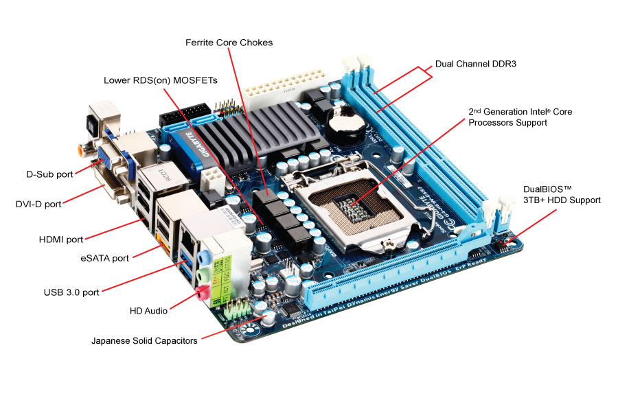 2015 Motherboard Parts Labeled: Info IT4