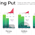 Global Shutdown: Visualizing Commuter Activity in the World's Cities #infographic