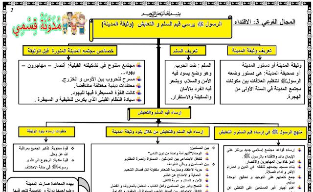ملخصات التربية الإسلامية المستوى الثالث إعدادي