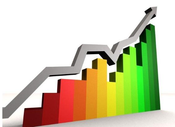 Pengertian Statistik, Tujuan, Manfaat dan Jenis-Jenis Statistik Terlengkap