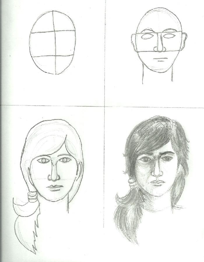 cara menggambar wajah « CARA CEPAT BELAJAR MENGGAMBAR ...