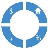 mortgage calculator apk