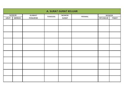 Contoh Buku Agenda Surat Masuk dan Keluar PAUD/ TK/ RA/ KB