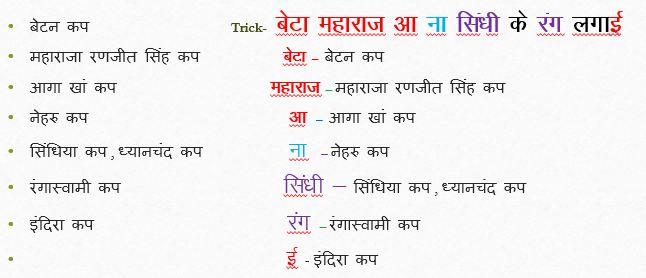 Hockey से सम्बंधित कफ एवं ट्राफी (Sports Gk trick hindi)