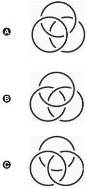 Letra A, B e C