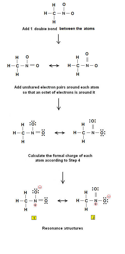 No2- Resonance Structures : resonance, structures, Chemistry, Simple, Procedure, Writing, Lewis, Structures, Nitromethane, CH3NO2