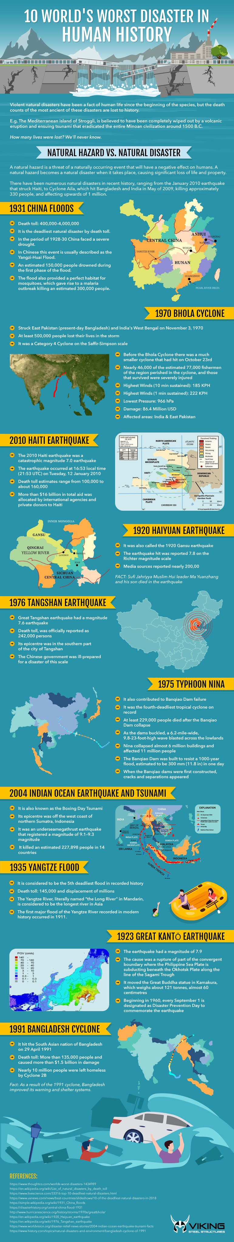 10 World's Worst Disaster In Human History #infographic #Education #infographics #Human History