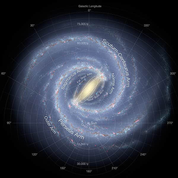 Location of Sun in Milky Way Galaxy