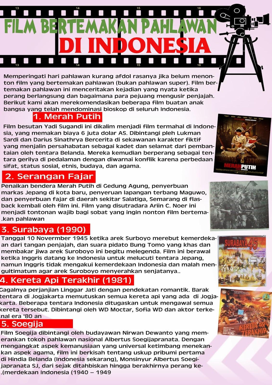 Film Bertemakan Pahlawan Di Indonesia Kiloe Journalist