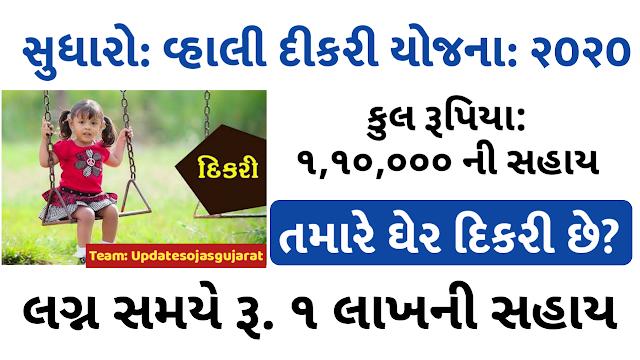 Gujarat Vahli Dikri Yojana 2021 Registration/ Application Form, Tharav, Instructions, Eligibility And Benefits