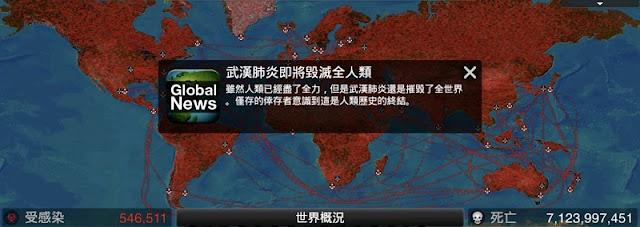 武漢肺炎即將毀滅全人類(遊戲畫面)