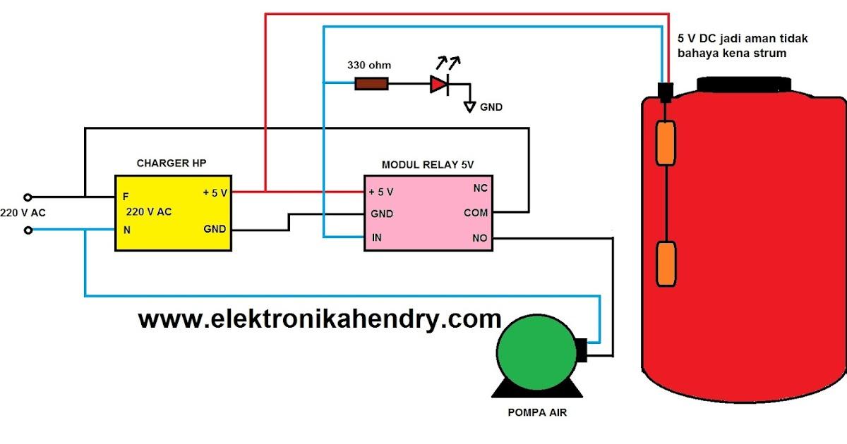 Modifikasi Saklar pelampung Otomatis pada pompa air supaya ...