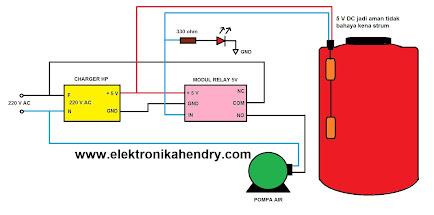 Modifikasi Saklar Pelampung Otomatis Pada Pompa Air Supaya Lebih Safety Tidak Nyetrum Elektronika Hendry