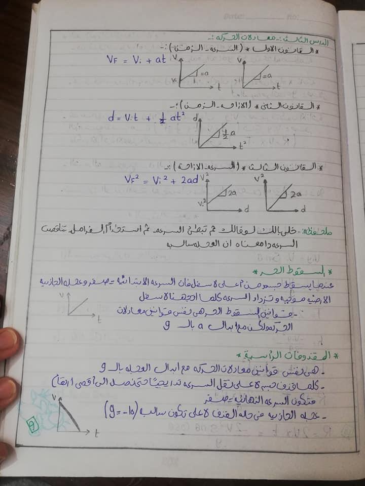 تلخيص فيزيا أولى ثانوي بخط اليد 9