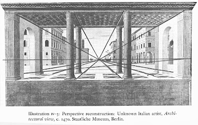 Basic Linear Perspective Diagrams Drawing Seeing