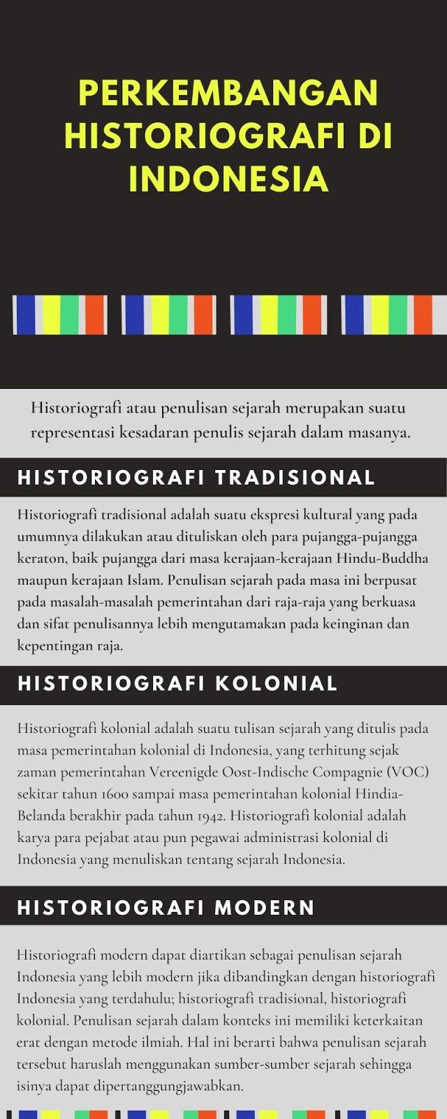 Historiografi Indonesia