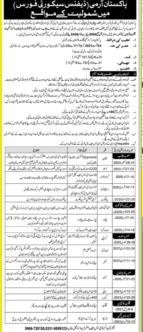 Pakistan Army Defence Security Force (DSF) Jobs November 2020